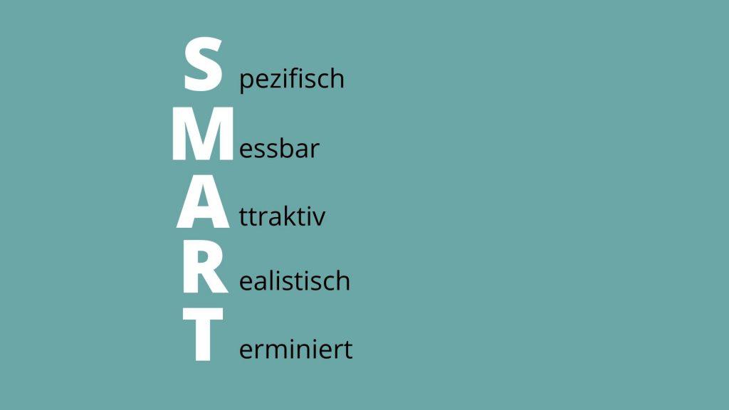 smarte-ziele-fit2guide-fitnessguide